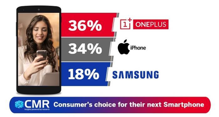 Consumer's